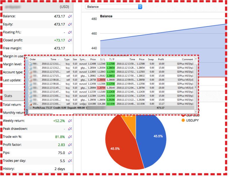 Option trading tools free